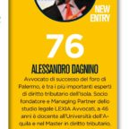 Alessandro Dagnino potenti di Sicilia 2021